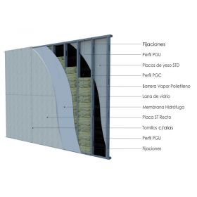 Pared no portante Steel Framing