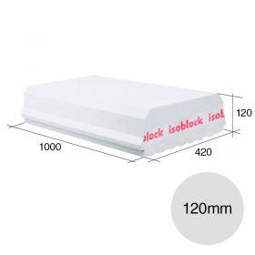 Ladrillo losa viguetas EPS Isoblock Tipo 2 120mm x 420mm x 1000mm