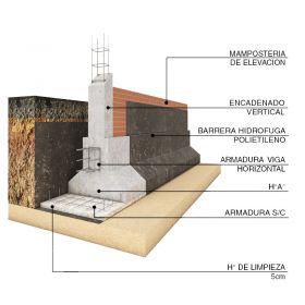 Fundación de zapata corrida en hormigón armado para construcción tradicional